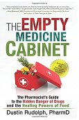 The Empty Medicine Cabinent